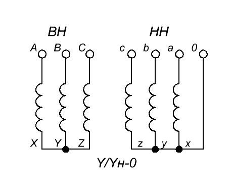 Схема соединения звезда - звезда с нулем